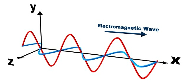electromagneticradiation